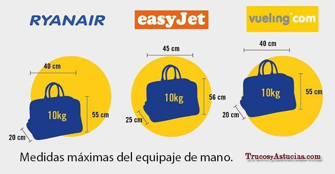 Medidas equipaje de mano Ryanair, Easyjet y Vueling