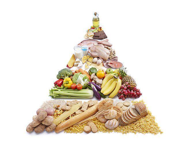Pirámide de los alimentos original