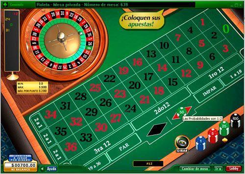 juego ruleta online, estrategias para ganar