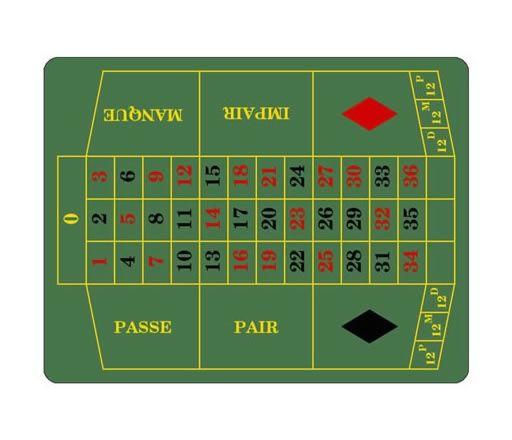 paño de apuestas para una ruleta francesa