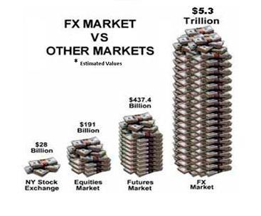Transaccciones diarias forex billones
