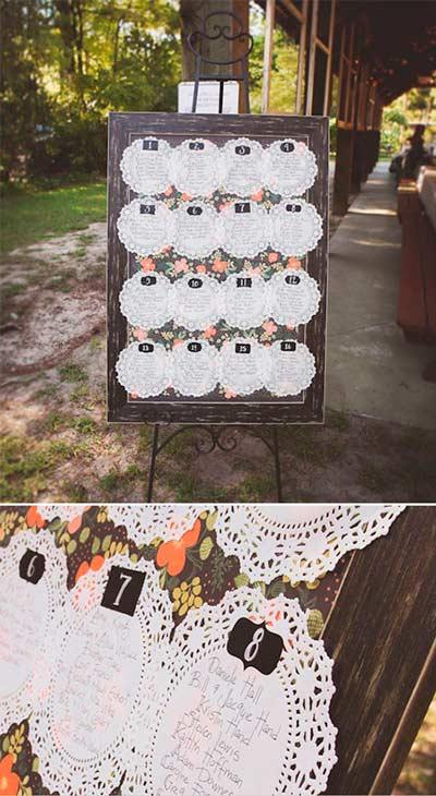 idea de mural seating plan fácil con blondas de papel para boda romántica