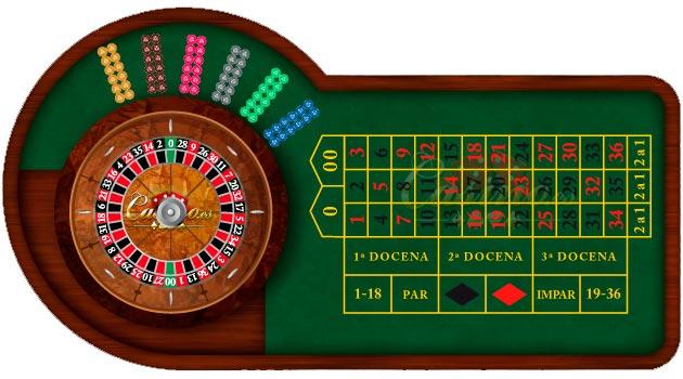 mesa, ruleta y tapete de una ruleta americana de doble cero de un casino online