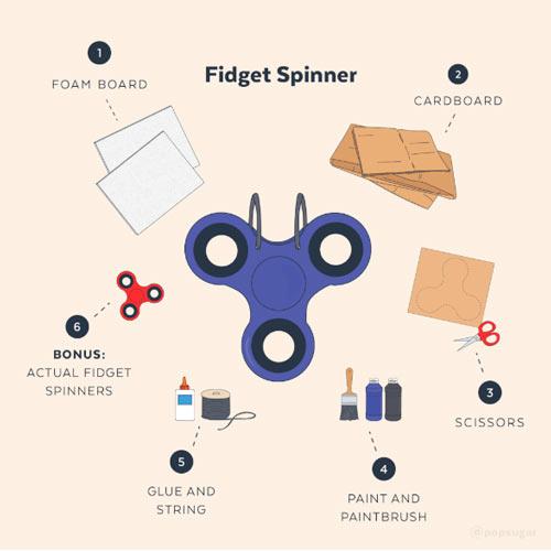 cómo hacer un disfraz casero diy de fidget spinner muy facil