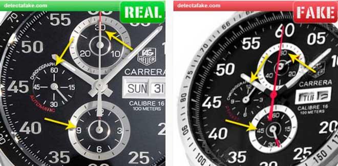 1a606223cc5a ▷ ⌚ Relojes  ¿Cómo saber si es una Imitación  Info general y por ...